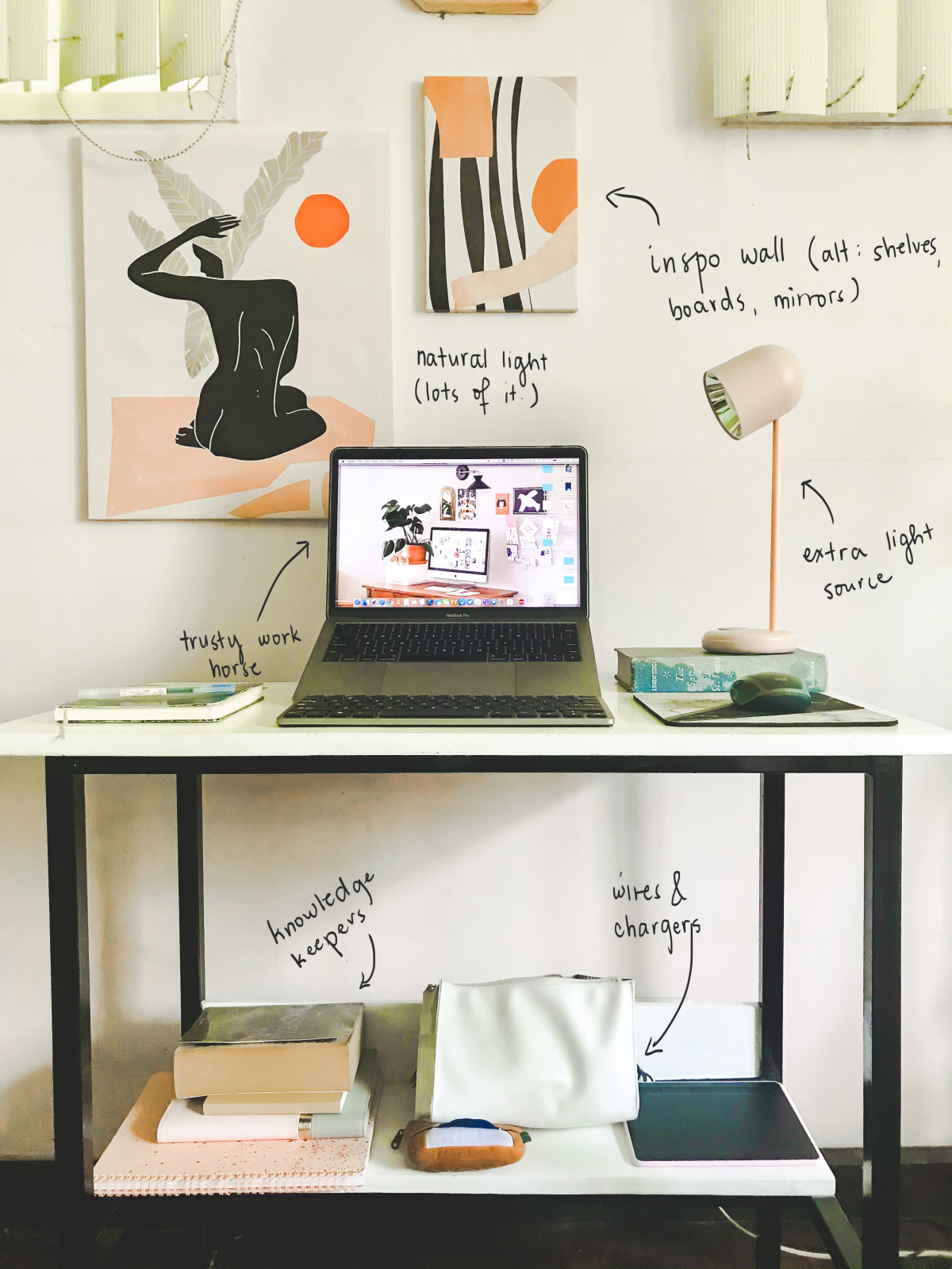 All the essentials for a productive home office. You can be more productive if you set up your workspace right, especially if you work from home.