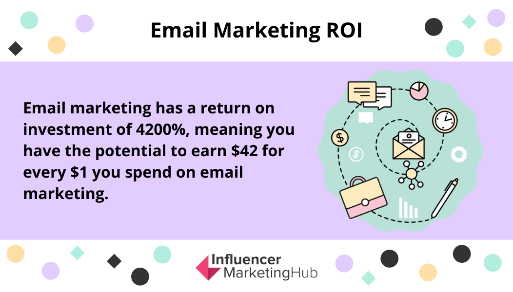 Email marketing for content creators shows some great ROI of up to 4,200%